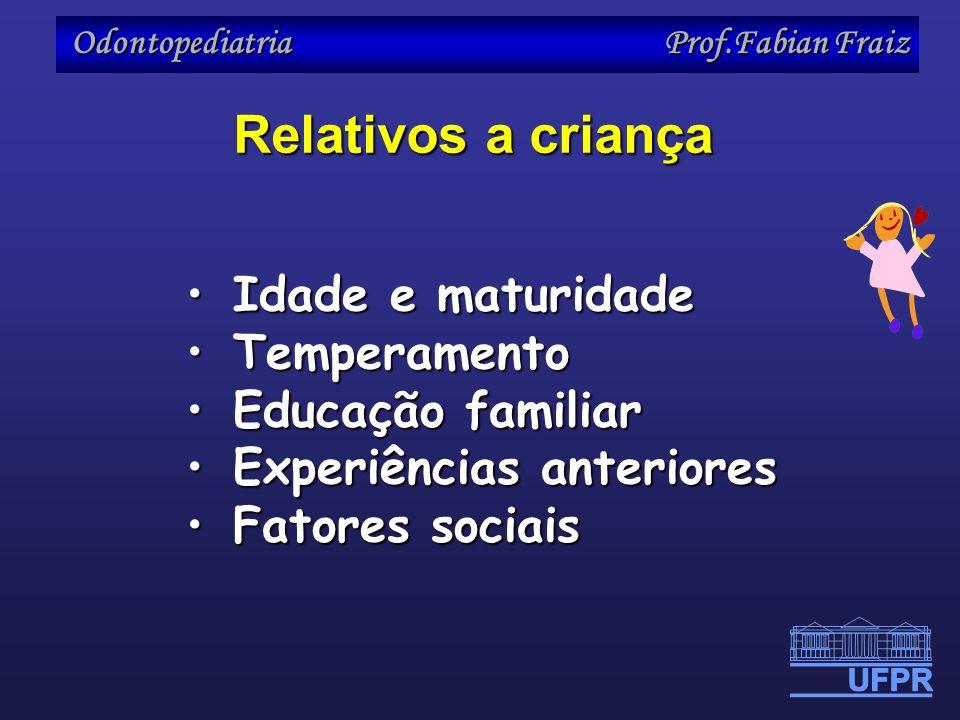 Odontopediatria Prof.Fabian Fraiz Relativos a criança Idade e maturidadeIdade e maturidade TemperamentoTemperamento Educação familiarEducação familiar