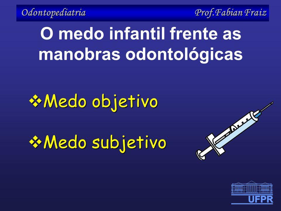Odontopediatria Prof.Fabian Fraiz O medo infantil frente as manobras odontológicas Medo objetivo Medo objetivo Medo subjetivo Medo subjetivo