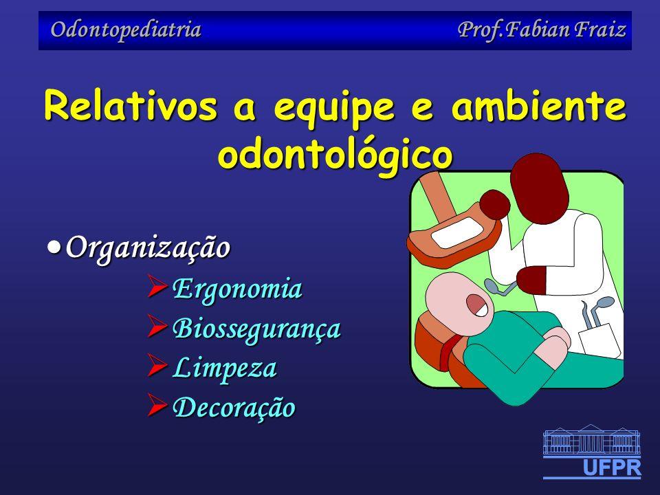 Odontopediatria Prof.Fabian Fraiz Relativos a equipe e ambiente odontológico Organização Organização Ergonomia Ergonomia Biossegurança Biossegurança L