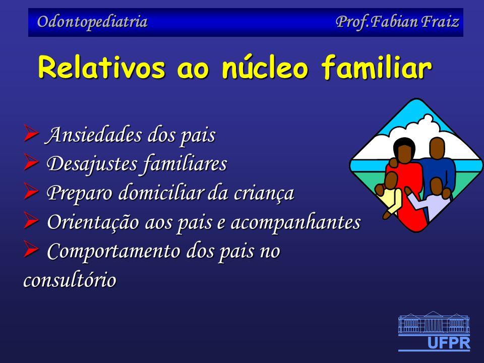 Odontopediatria Prof.Fabian Fraiz Relativos ao núcleo familiar Ansiedades dos pais Ansiedades dos pais Desajustes familiares Desajustes familiares Pre