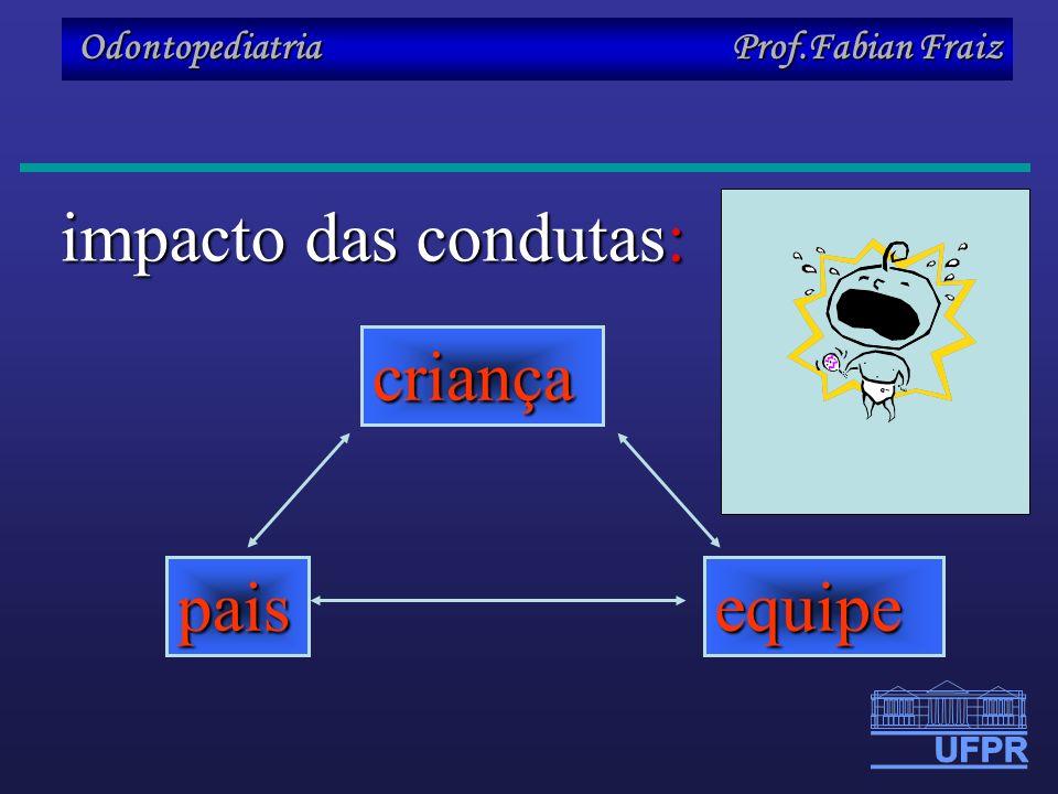 Odontopediatria Prof.Fabian Fraiz criança paisequipe impacto das condutas: