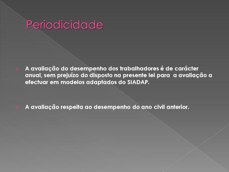 A avaliação do desempenho dos trabalhadores é de carácter anual, sem prejuízo do disposto na presente lei para a avaliação a efectuar em modelos adaptados do SIADAP.