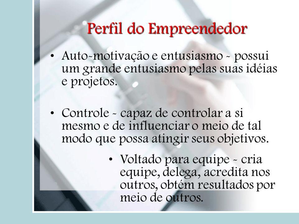 Perfil do Empreendedor Auto-motivação e entusiasmo - possui um grande entusiasmo pelas suas idéias e projetos. Controle - capaz de controlar a si mesm
