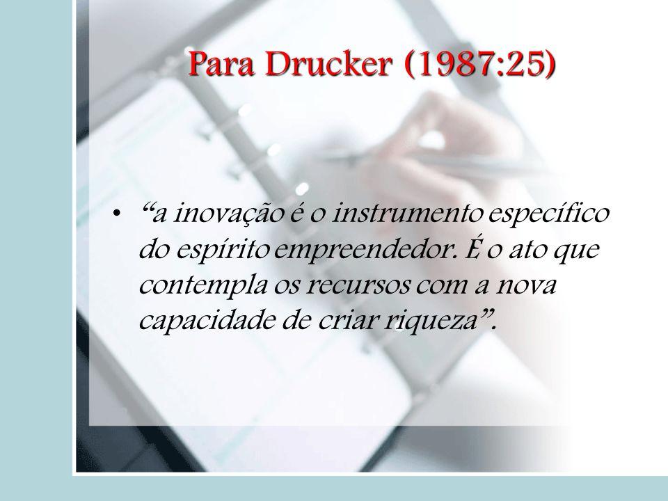 Para Drucker (1987:25) a inovação é o instrumento específico do espírito empreendedor. É o ato que contempla os recursos com a nova capacidade de cria