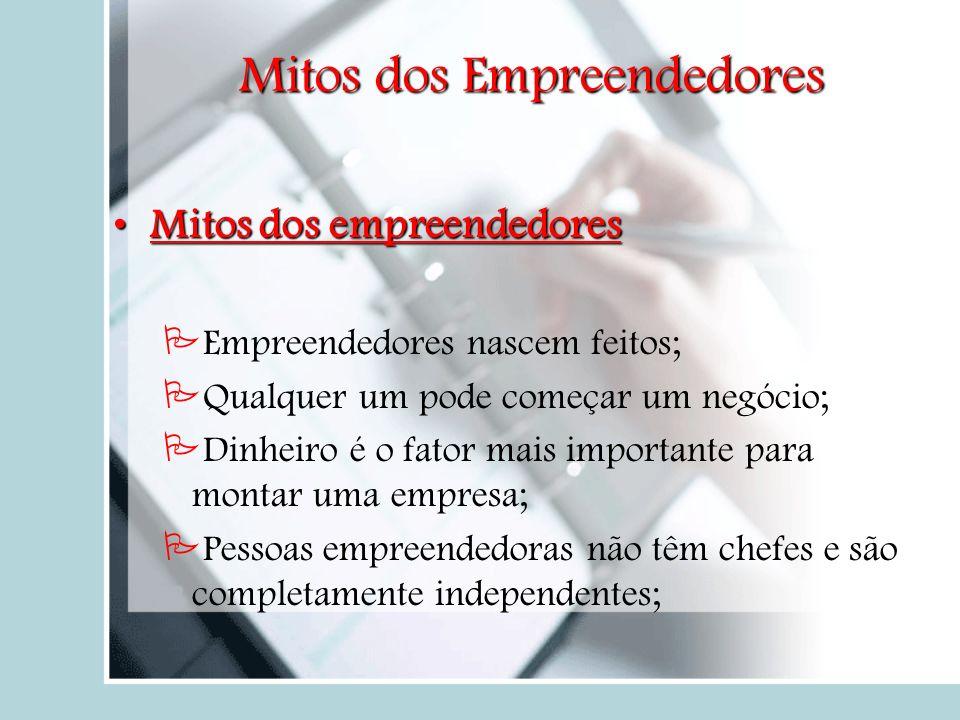 Mitos dos Empreendedores Mitos dos empreendedoresMitos dos empreendedores Empreendedores nascem feitos; Qualquer um pode começar um negócio; Dinheiro