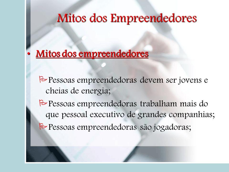 Mitos dos Empreendedores Mitos dos empreendedoresMitos dos empreendedores Pessoas empreendedoras devem ser jovens e cheias de energia; Pessoas empreen