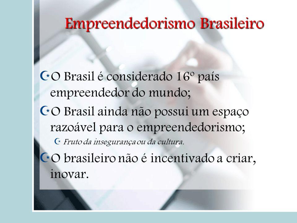Empreendedorismo Brasileiro O Brasil é considerado 16º país empreendedor do mundo; O Brasil ainda não possui um espaço razoável para o empreendedorism