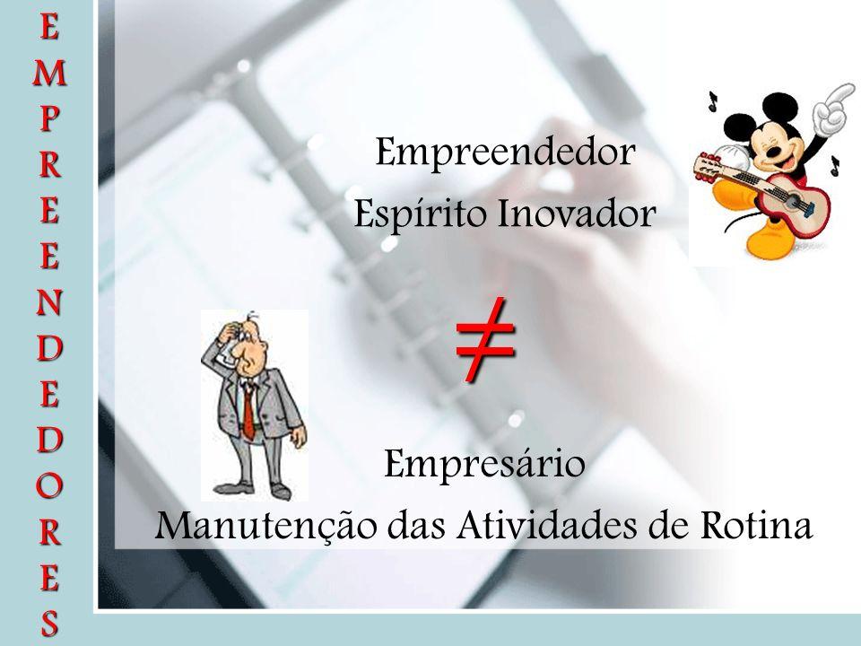 E M P R E E N D E D O R E S Empreendedor Espírito Inovador Empresário Manutenção das Atividades de Rotina