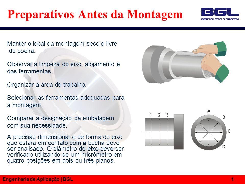 Engenharia de Aplicação | BGL 12 Montagem Bucha de Fixação 10) Verifique se o eixo ou o anel externo pode ser girado sem problemas.