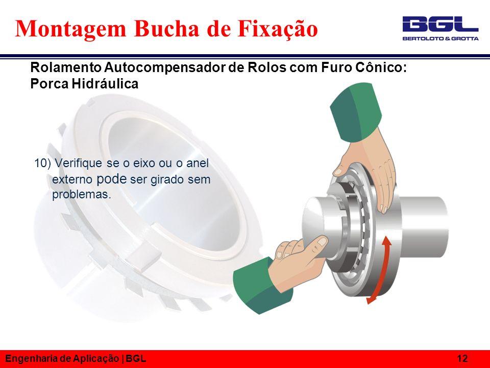 Engenharia de Aplicação | BGL 12 Montagem Bucha de Fixação 10) Verifique se o eixo ou o anel externo pode ser girado sem problemas. Rolamento Autocomp