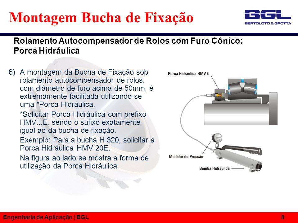 Engenharia de Aplicação   BGL 8 Montagem Bucha de Fixação 6) A montagem da Bucha de Fixação sob rolamento autocompensador de rolos, com diâmetro de fu