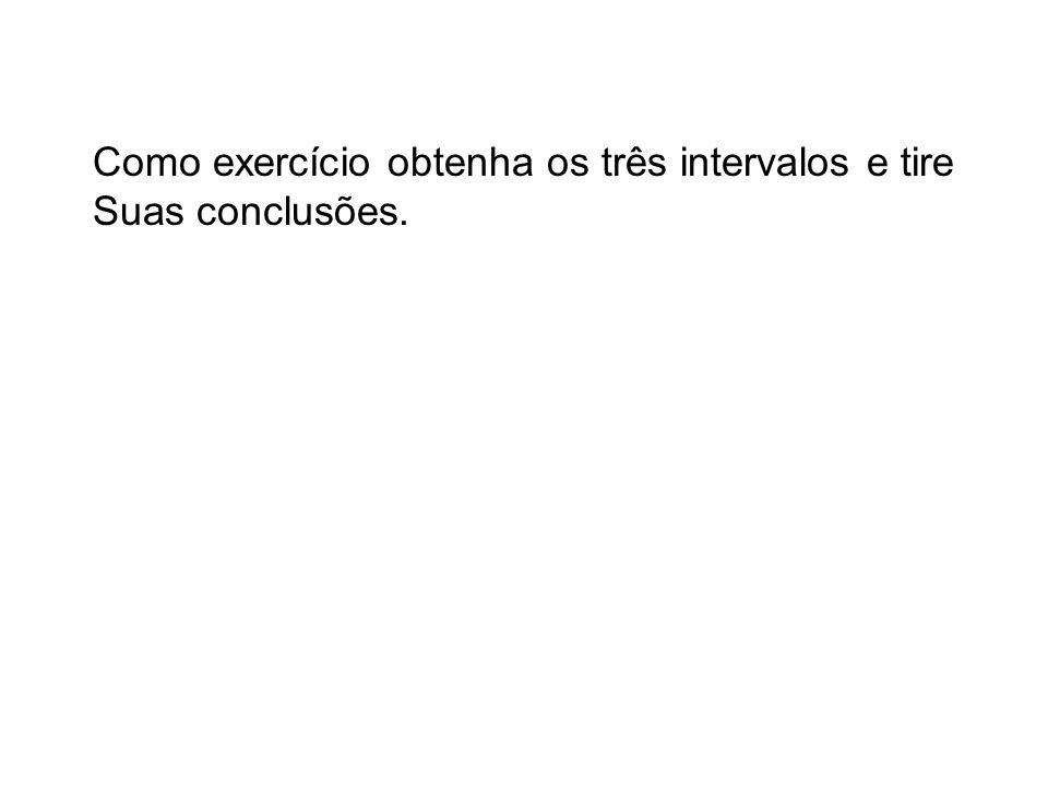 Como exercício obtenha os três intervalos e tire Suas conclusões.
