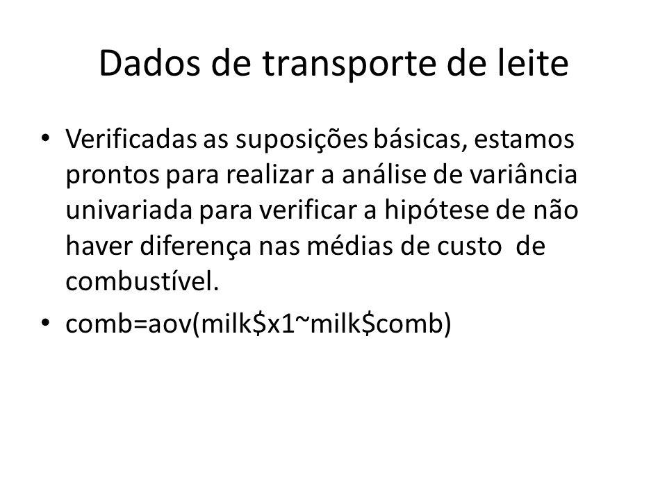Dados de transporte de leite Verificadas as suposições básicas, estamos prontos para realizar a análise de variância univariada para verificar a hipótese de não haver diferença nas médias de custo de combustível.