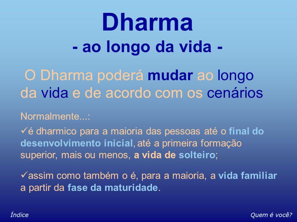 Quem é você?Índice Viver de acordo com seu Dharma É uma boa maneira de se desenvolver, deVoltar ao Lar, de Ser Você Mesmo... Dentro da reflexologia bu