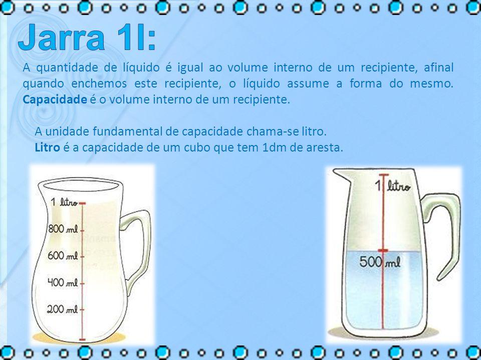 A quantidade de líquido é igual ao volume interno de um recipiente, afinal quando enchemos este recipiente, o líquido assume a forma do mesmo. Capacid