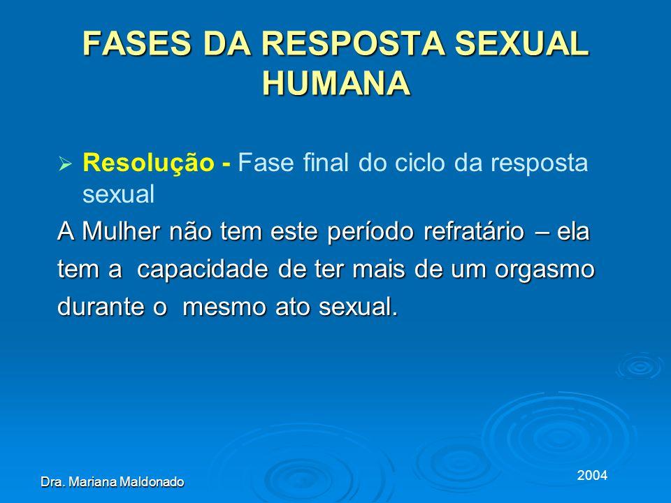 2004 Dra. Mariana Maldonado FASES DA RESPOSTA SEXUAL HUMANA Resolução - Fase final do ciclo da resposta sexual A Mulher não tem este período refratári