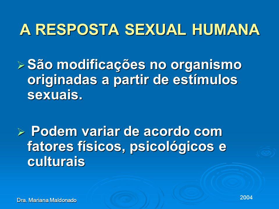 2004 Dra. Mariana Maldonado A RESPOSTA SEXUAL HUMANA São modificações no organismo originadas a partir de estímulos sexuais. São modificações no organ