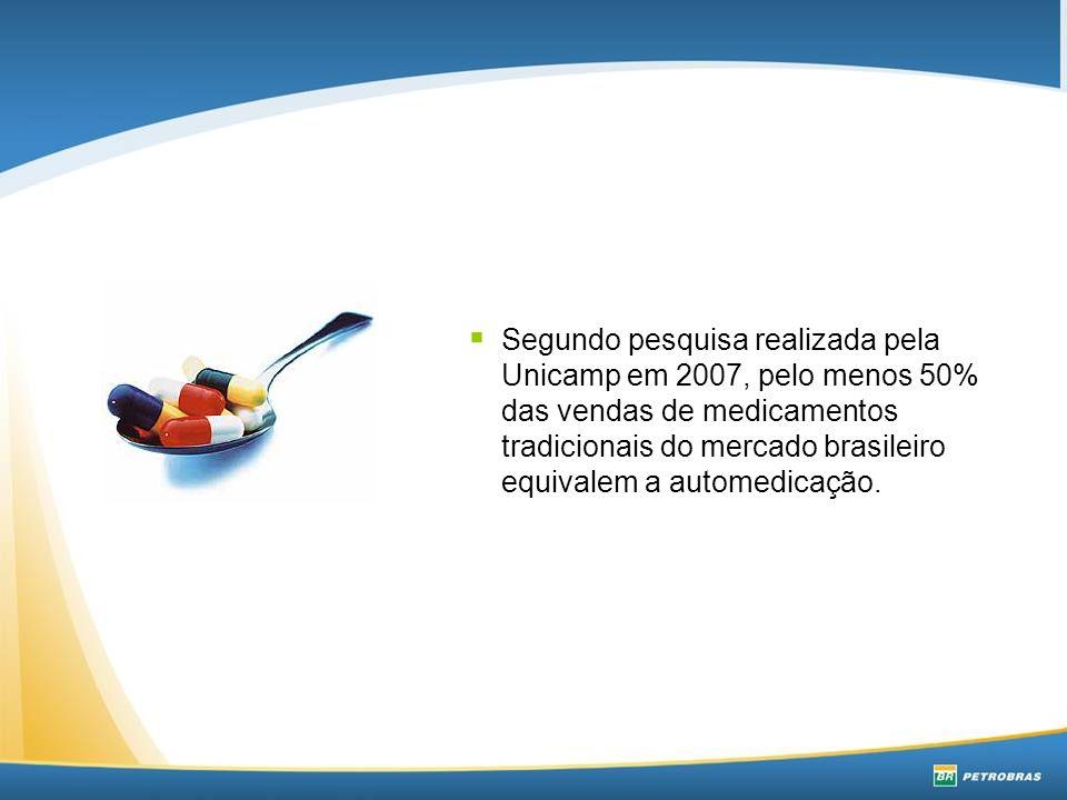 Segundo pesquisa realizada pela Unicamp em 2007, pelo menos 50% das vendas de medicamentos tradicionais do mercado brasileiro equivalem a automedicação.