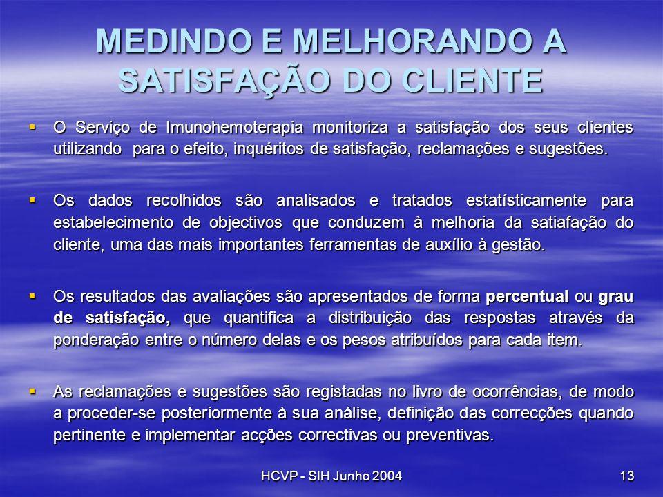 HCVP - SIH Junho 200413 MEDINDO E MELHORANDO A SATISFAÇÃO DO CLIENTE O Serviço de Imunohemoterapia monitoriza a satisfação dos seus clientes utilizand