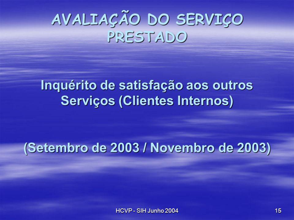 HCVP - SIH Junho 200415 AVALIAÇÃO DO SERVIÇO PRESTADO Inquérito de satisfação aos outros Serviços (Clientes Internos) (Setembro de 2003 / Novembro de