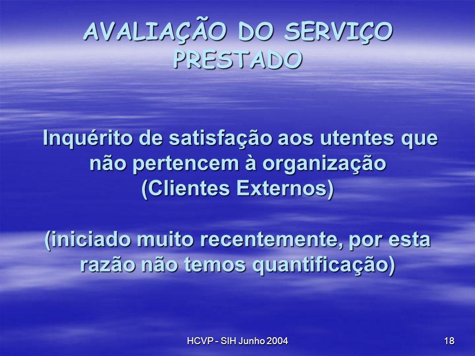 HCVP - SIH Junho 200418 AVALIAÇÃO DO SERVIÇO PRESTADO Inquérito de satisfação aos utentes que não pertencem à organização (Clientes Externos) (iniciad