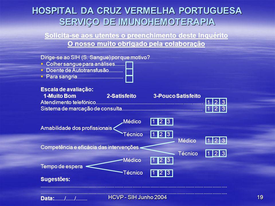 HCVP - SIH Junho 200419 Dirige-se ao SIH (S. Sangue) por que motivo? Colher sangue para análises....... Doente de Autotransfusão.......... Para sangri