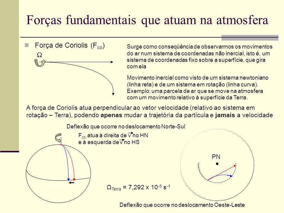 Forças fundamentais que atuam na atmosfera Força de Coriolis (F co ) Movimento inercial como visto de um sistema newtoniano (linha reta) e de um siste