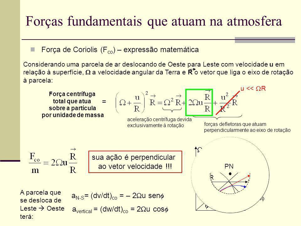 Forças fundamentais que atuam na atmosfera Força de Coriolis (F co ) – expressão matemática Força centrífuga total que atua sobre a partícula por unid