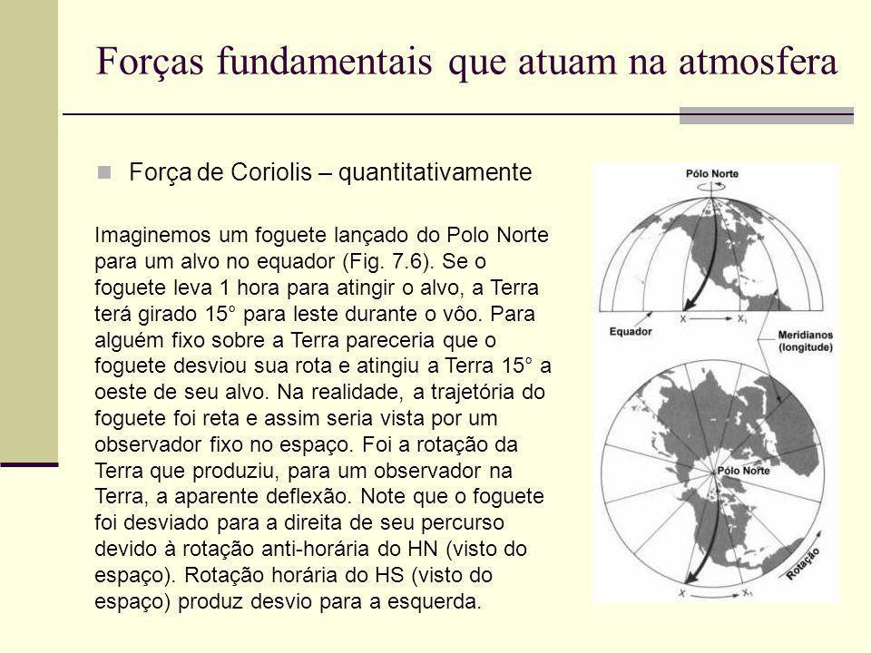 Forças fundamentais que atuam na atmosfera Força de Coriolis – quantitativamente Imaginemos um foguete lançado do Polo Norte para um alvo no equador (