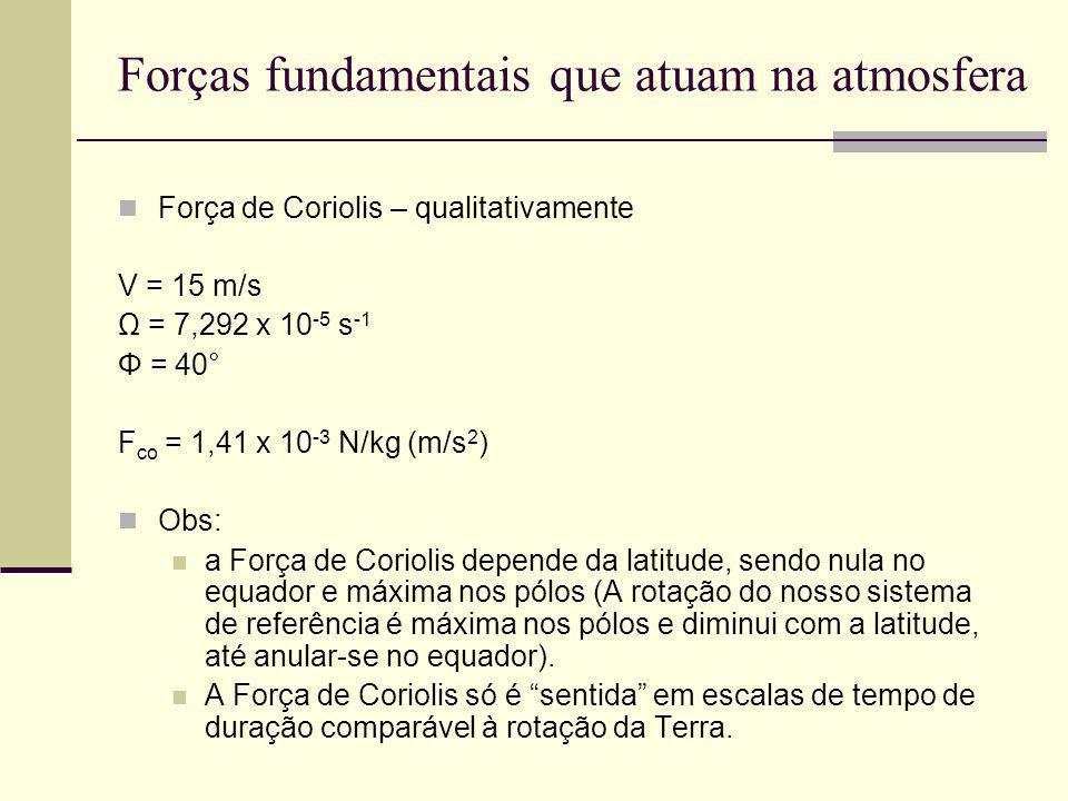 Forças fundamentais que atuam na atmosfera Força de Coriolis – qualitativamente V = 15 m/s Ω = 7,292 x 10 -5 s -1 Φ = 40° F co = 1,41 x 10 -3 N/kg (m/