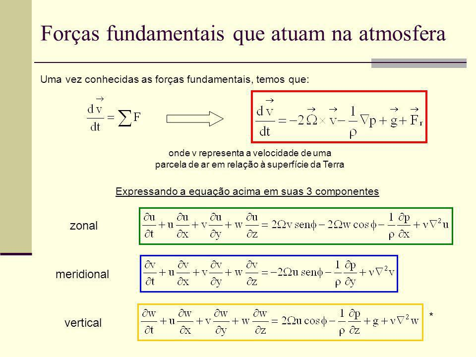Forças fundamentais que atuam na atmosfera Uma vez conhecidas as forças fundamentais, temos que: onde v representa a velocidade de uma parcela de ar e