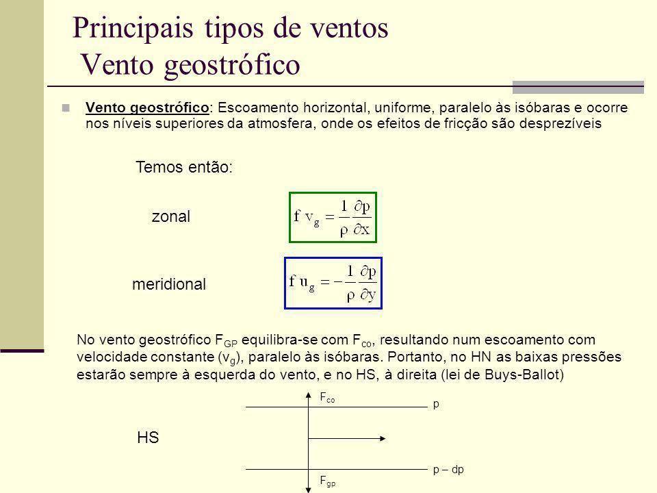Principais tipos de ventos Vento geostrófico Vento geostrófico: Escoamento horizontal, uniforme, paralelo às isóbaras e ocorre nos níveis superiores d