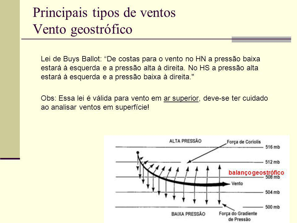 Principais tipos de ventos Vento geostrófico Lei de Buys Ballot: De costas para o vento no HN a pressão baixa estará à esquerda e a pressão alta à dir