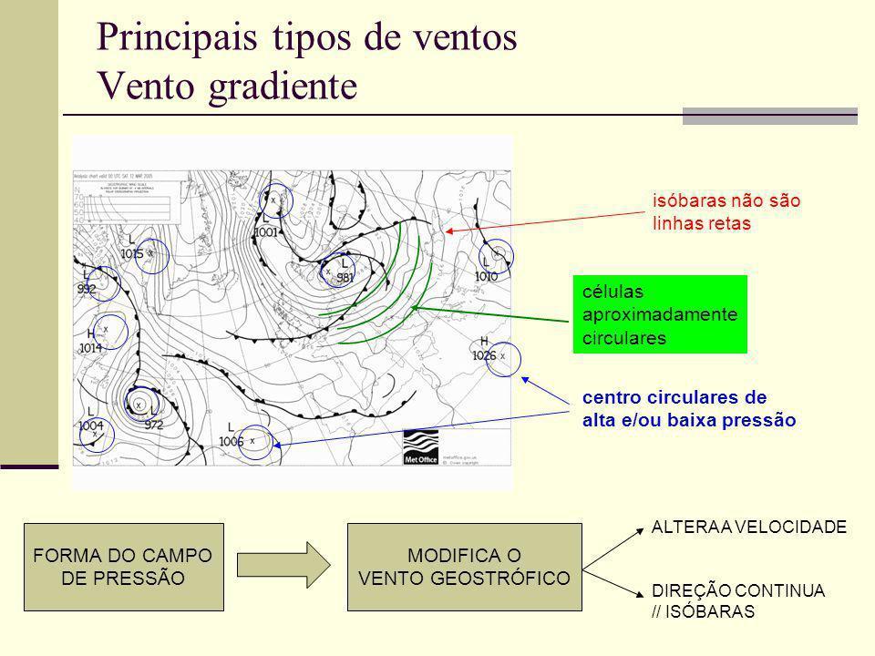 Principais tipos de ventos Vento gradiente isóbaras não são linhas retas células aproximadamente circulares centro circulares de alta e/ou baixa press