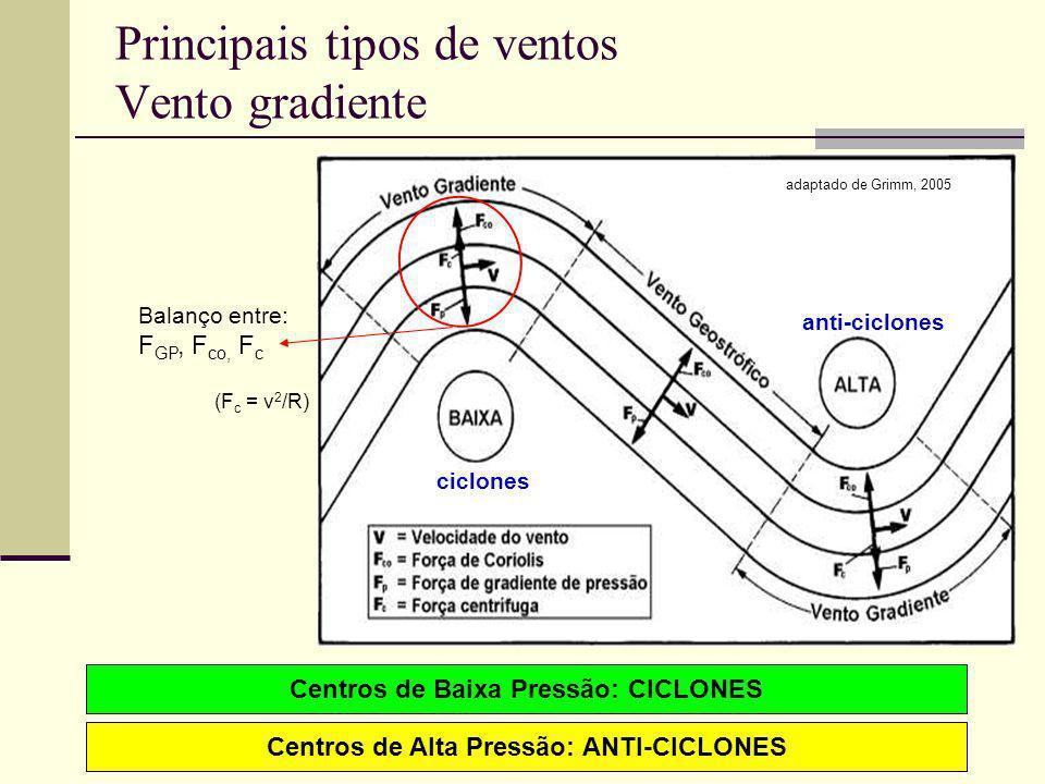 Principais tipos de ventos Vento gradiente adaptado de Grimm, 2005 Balanço entre: F GP, F co, F c (F c = v 2 /R) ciclones anti-ciclones Centros de Bai