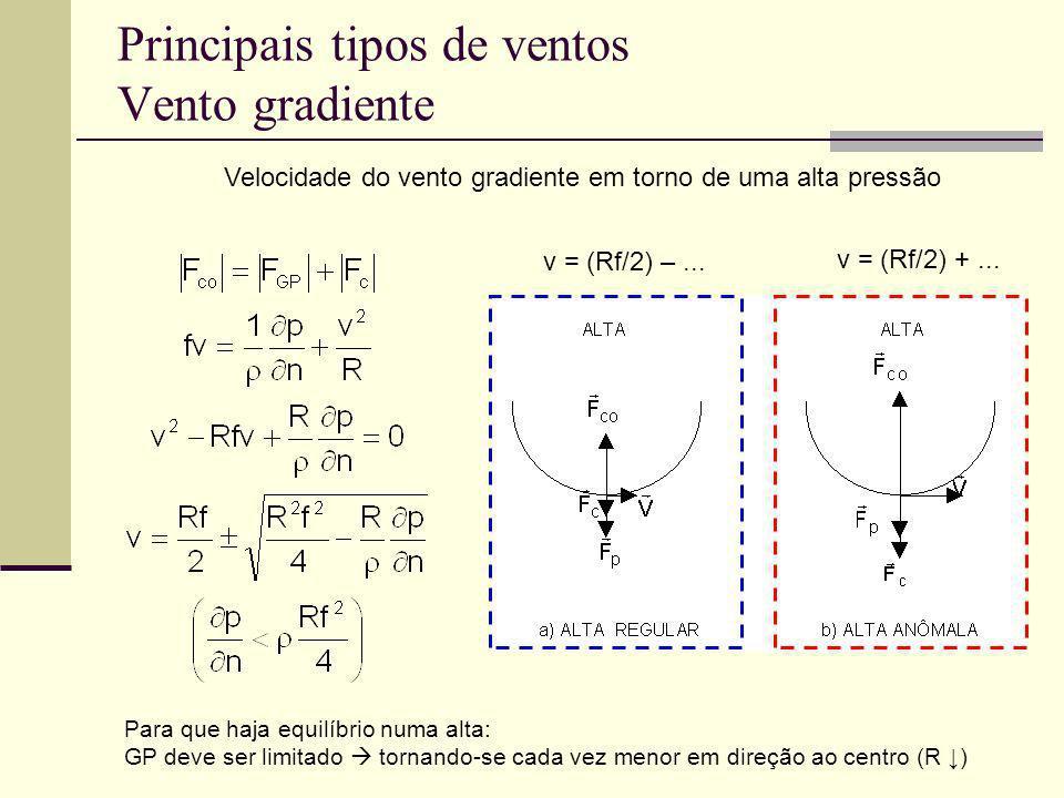 Principais tipos de ventos Vento gradiente Velocidade do vento gradiente em torno de uma alta pressão Para que haja equilíbrio numa alta: GP deve ser