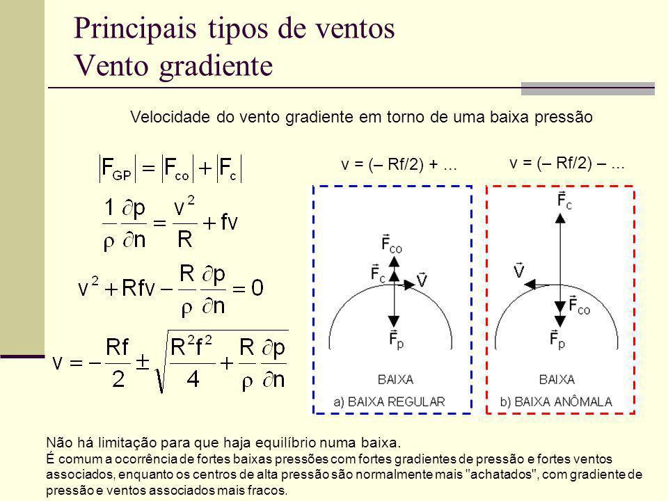 Principais tipos de ventos Vento gradiente Velocidade do vento gradiente em torno de uma baixa pressão Não há limitação para que haja equilíbrio numa