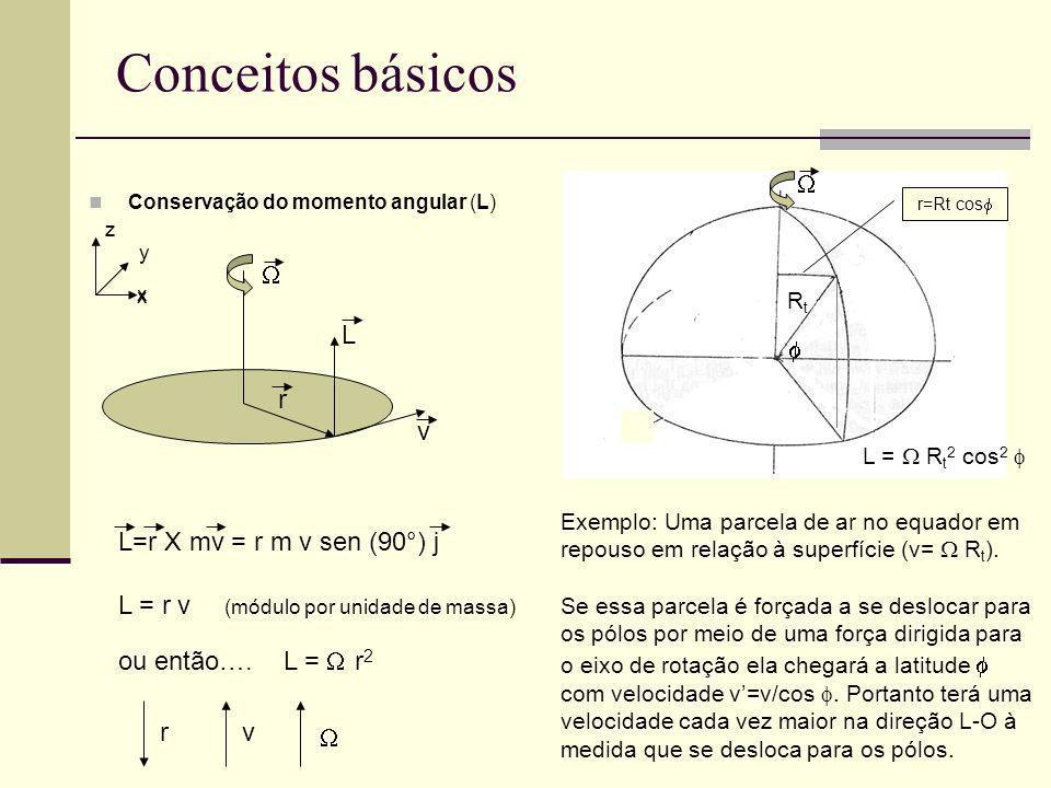 Forças fundamentais que atuam na atmosfera Força do gradiente de pressão (F GP ) F ax F bx z x y (x o,y o,z o ) V= x y z Como o mesmo pode ser escrito para as dimensões y e z, temos: gradiente de pressão representa a variação de uma grandeza escalar no espaço p representa um vetor em O, dirigido de B para A, portanto com força de A para B.