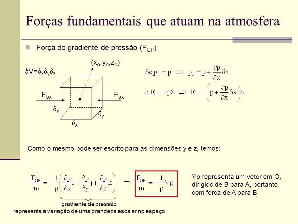 Forças fundamentais que atuam na atmosfera Força do gradiente de pressão (F GP ) F ax F bx z x y (x o,y o,z o ) V= x y z Como o mesmo pode ser escrito
