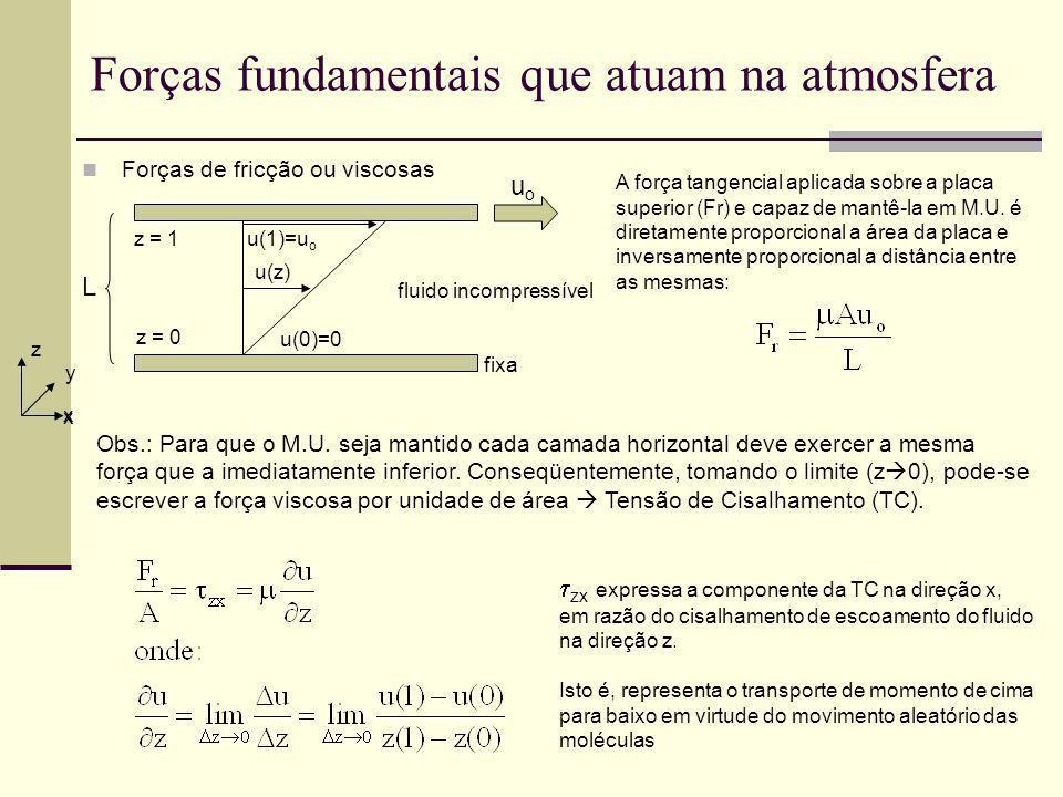 Forças fundamentais que atuam na atmosfera Forças de fricção ou viscosas u(0)=0 u(1)=u o u(z) uouo z = 1 z = 0 L fluido incompressível fixa A força ta