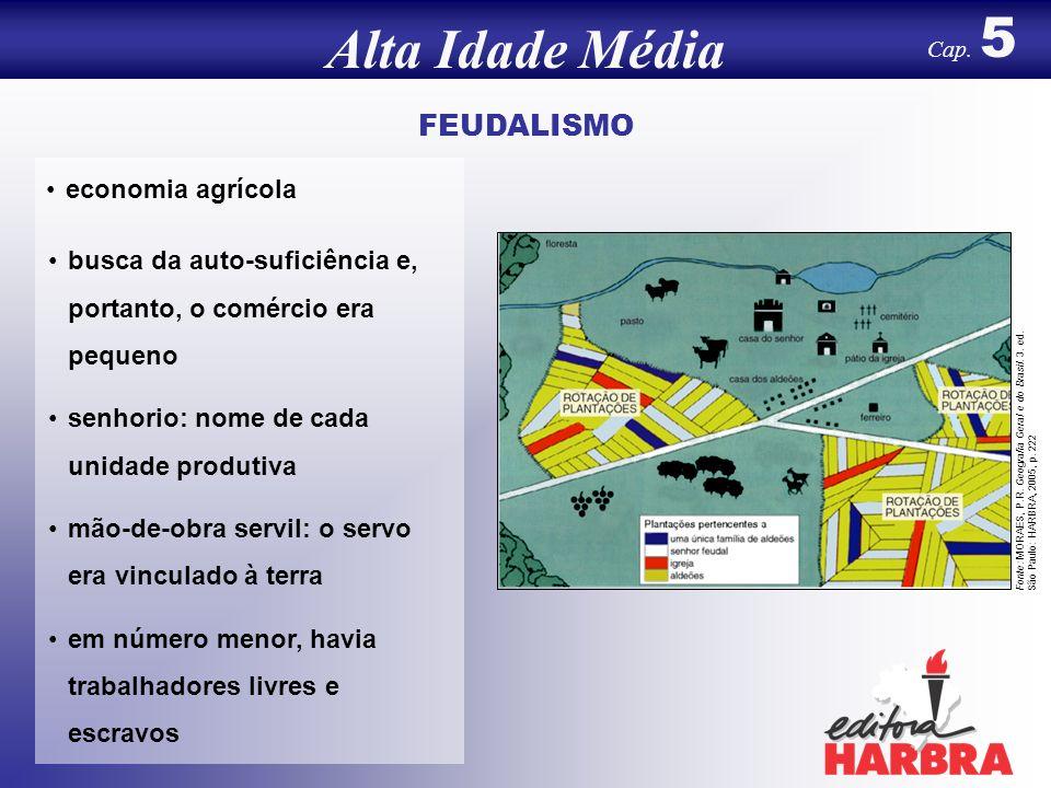 FEUDALISMO economia agrícola Alta Idade Média Cap.