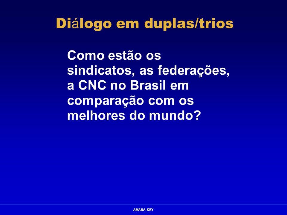 AMANA-KEY Di á logo em duplas/trios Como estão os sindicatos, as federações, a CNC no Brasil em comparação com os melhores do mundo?