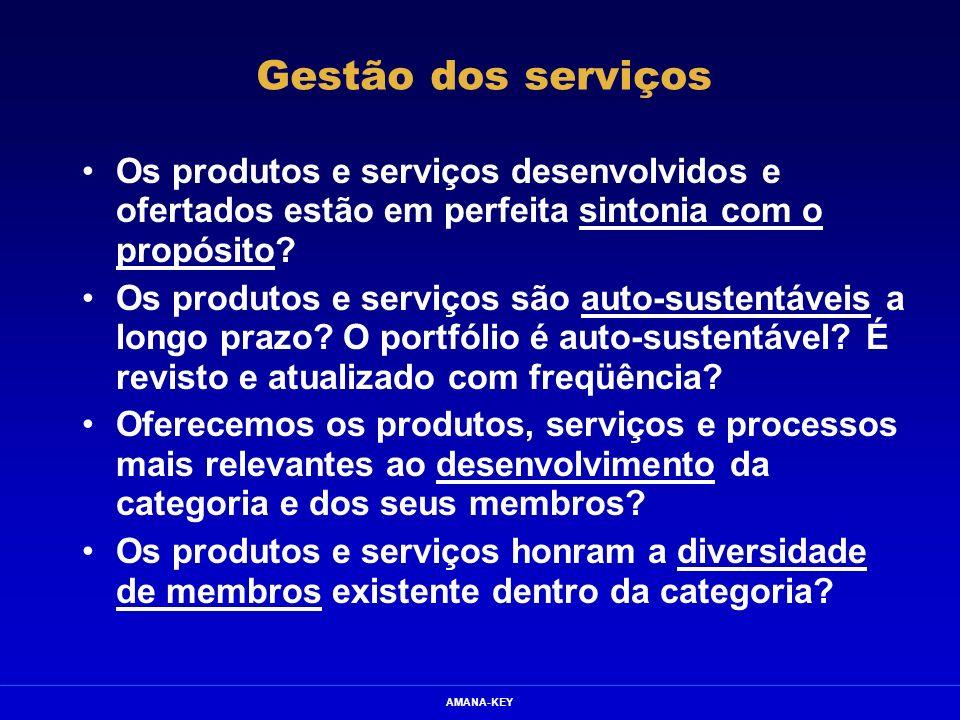 AMANA-KEY Gestão dos serviços Os produtos e serviços desenvolvidos e ofertados estão em perfeita sintonia com o propósito? Os produtos e serviços são