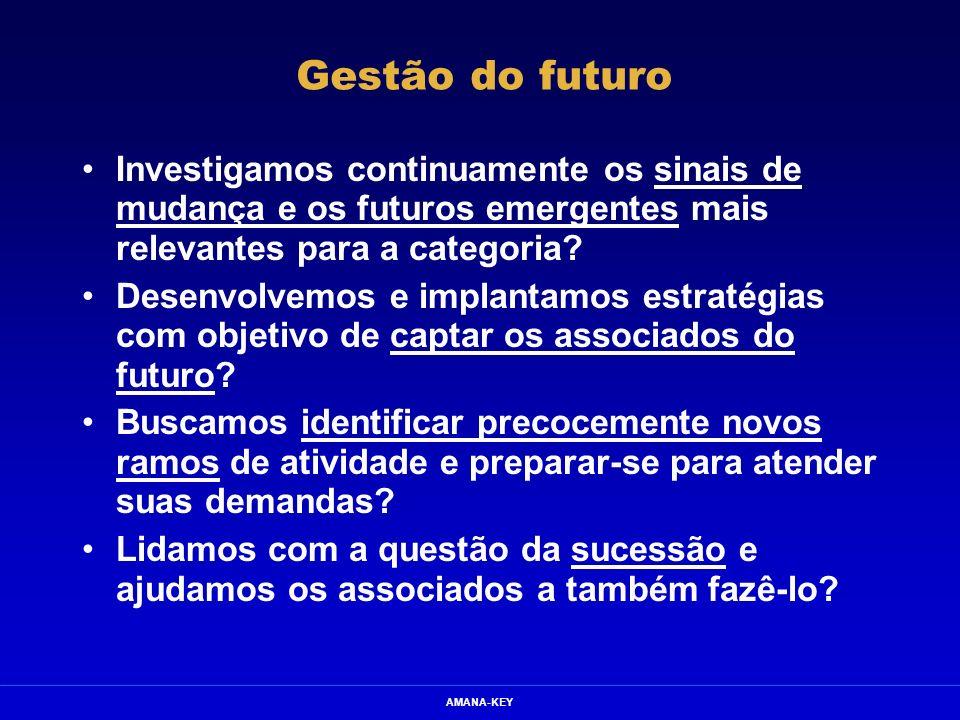 AMANA-KEY Gestão do futuro Investigamos continuamente os sinais de mudança e os futuros emergentes mais relevantes para a categoria? Desenvolvemos e i
