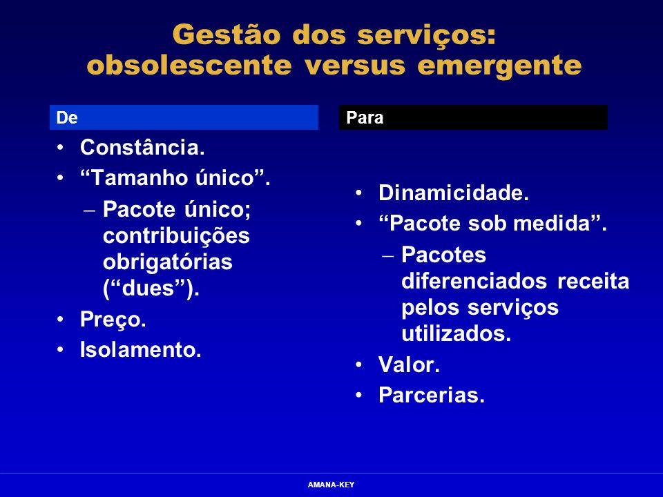 AMANA-KEY Gestão dos serviços: obsolescente versus emergente Constância. Tamanho único. Pacote único; contribuições obrigatórias (dues). Preço. Isolam