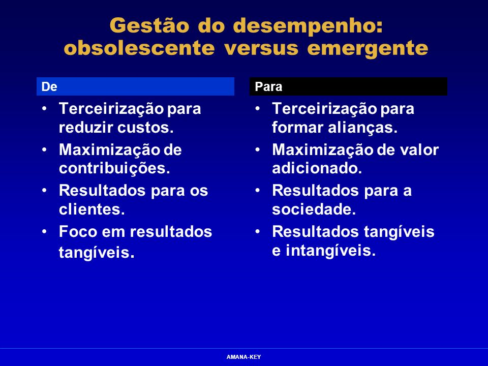 AMANA-KEY Gestão do desempenho: obsolescente versus emergente Terceirização para reduzir custos. Maximização de contribuições. Resultados para os clie