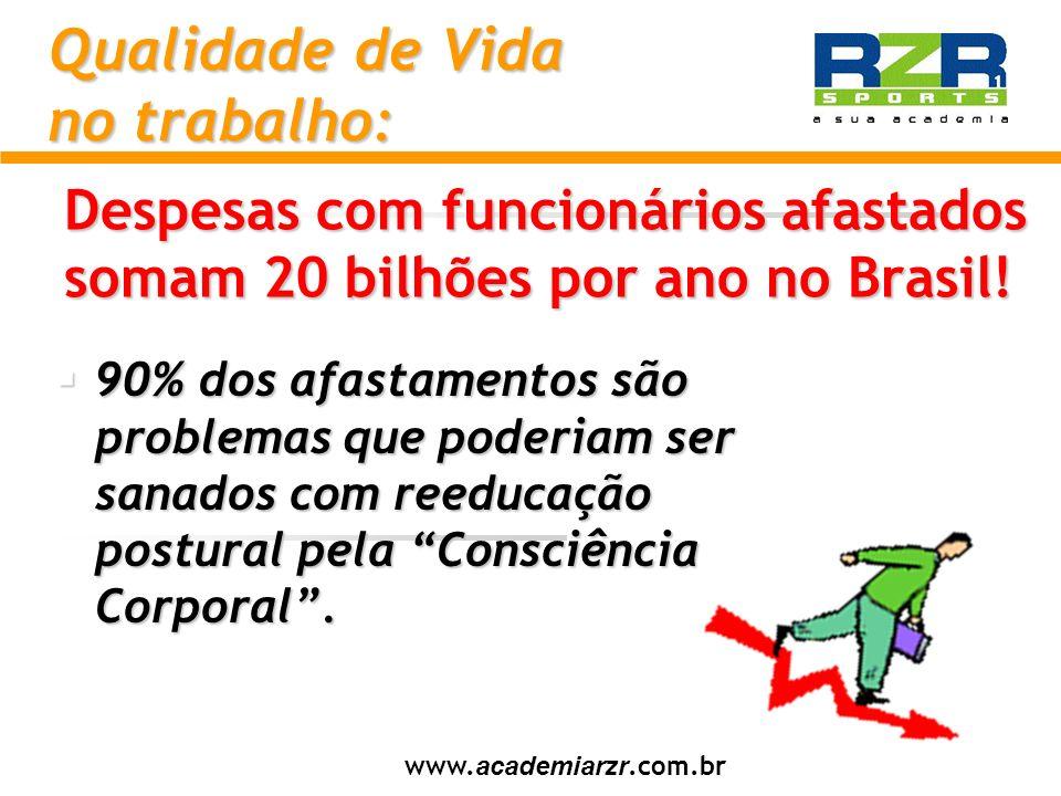 Despesas com funcionários afastados somam 20 bilhões por ano no Brasil! 90% dos afastamentos são problemas que poderiam ser sanados com reeducação pos