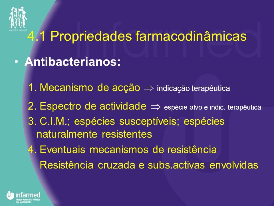 4.1 Propriedades farmacodinâmicas Antibacterianos: 1. Mecanismo de acção indicação terapêutica 2. Espectro de actividade espécie alvo e indic. terapêu