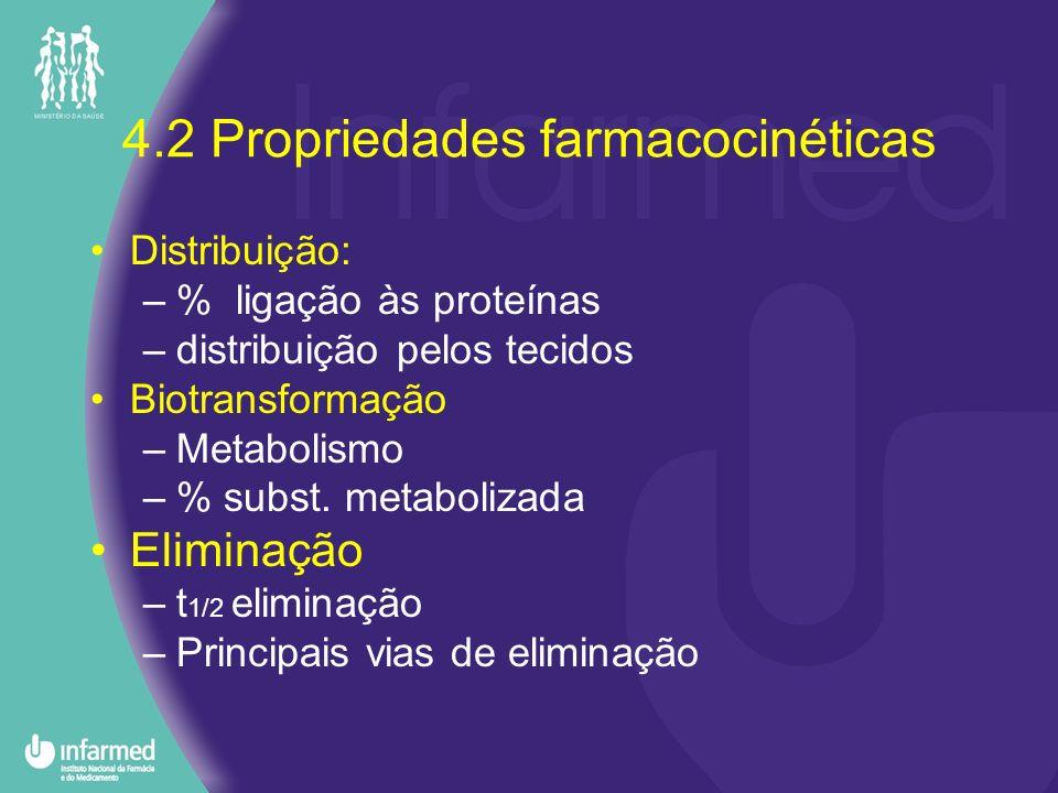 4.2 Propriedades farmacocinéticas Distribuição: –% ligação às proteínas –distribuição pelos tecidos Biotransformação –Metabolismo –% subst. metaboliza