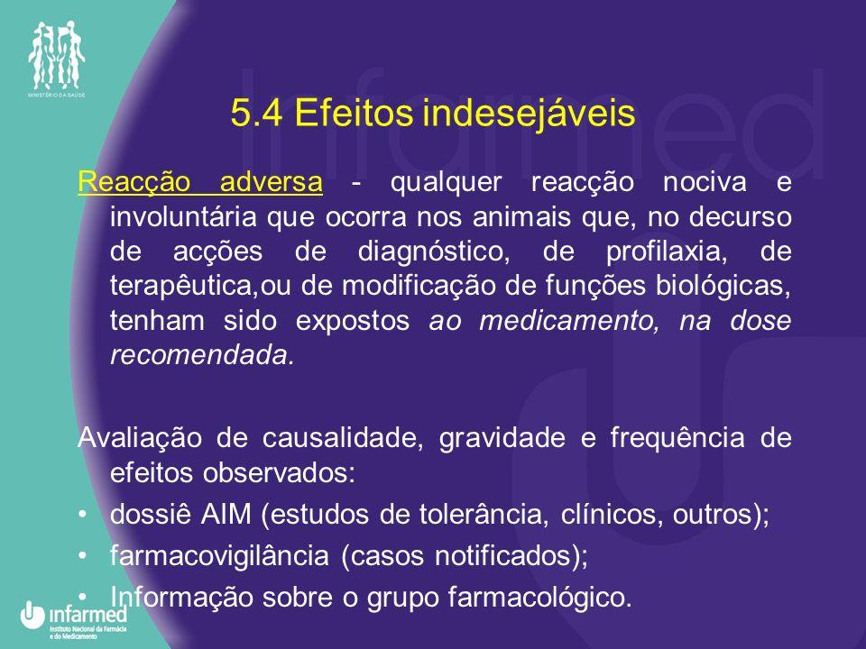 5.4 Efeitos indesejáveis Reacção adversa - qualquer reacção nociva e involuntária que ocorra nos animais que, no decurso de acções de diagnóstico, de